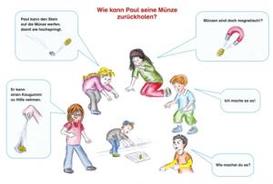 Konzeptdialog_Magnetismus_Wie kann Paul seine Münze zurückholen